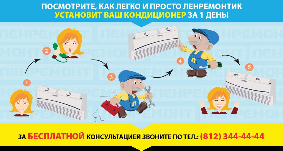 kondicioner_ustanovka (1)
