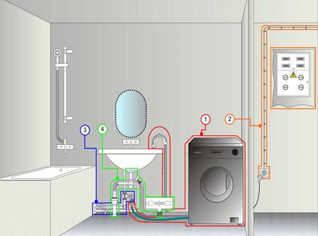 Подключение стиральной машины недорого в спб