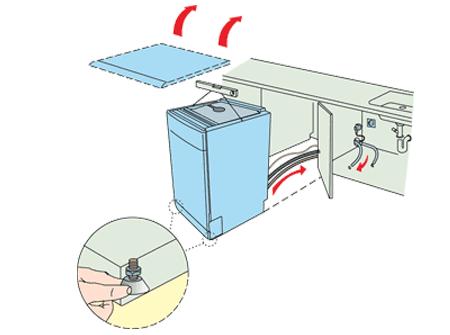 Установка посудомоечной машины bosch спб