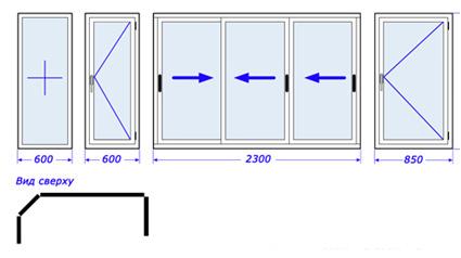 Пластиковые окна в кировском районе спб - стоимость в санкт-.