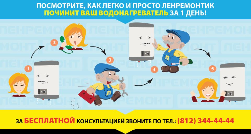Ремонт водонагревателей в СПБ