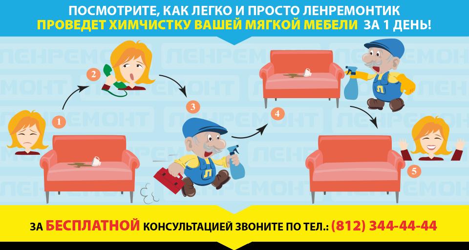 Химчистка мебели в СПБ