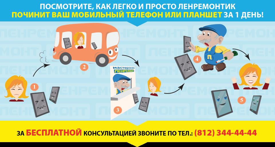 Срочный ремонт сотовых телефонов в СПБ