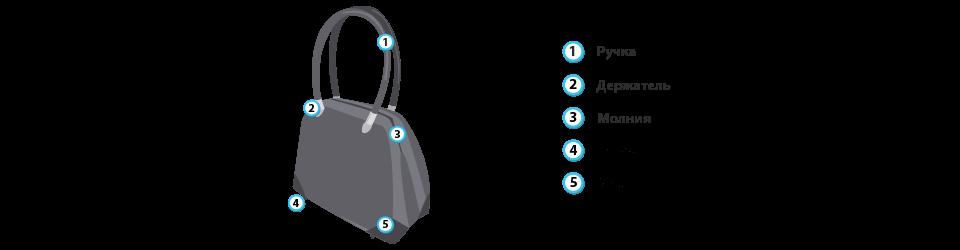 Ремонт сумок в СПБ