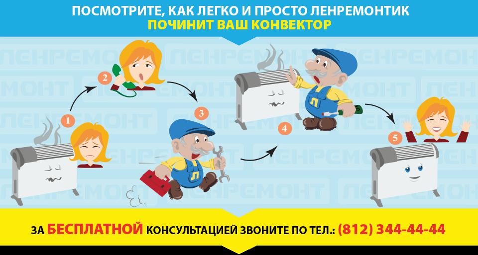 Ремонт конвекторов в СПБ