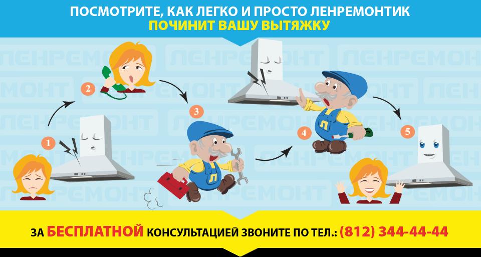 Ремонт вытяжек в СПБ и Москве
